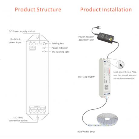 mini track lighting mini rope lighting wiring diagram